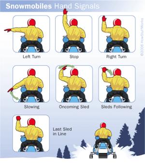 Use hand signals.